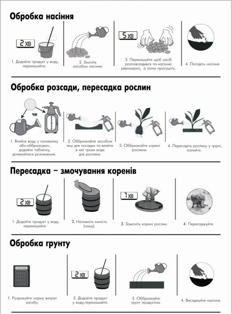этикетка_пробиотик1_применение